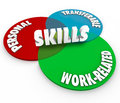 Skills venn diagram personal transferable work related word on a of three intersecting circles showing the words and to illustrate Stock Photos