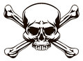 Skull and Cross Bones Sign Royalty Free Stock Photo
