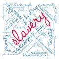 Slavery Word Cloud