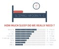 Sleep infographic length of duration flat vector illustration Royalty Free Stock Photos