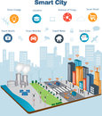Smart city concept and internet of things with different icon elements modern design with future technology for living Royalty Free Stock Photography