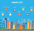 Smart city concept and internet of things with different icon elements modern design with future technology for living Royalty Free Stock Photos