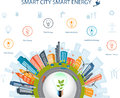 Smart city concept and smart energy ecological with different environmental icons Royalty Free Stock Images