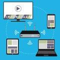 Smart device- smartphone, laptop, TV, tablet pc, flat design,