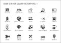 Smart factory icons like sensor, rfid, production process, automation, augmented reality