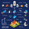 Smart Home Automation Isometric Infographic Poster Royalty Free Stock Photo