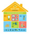 Smart home automation technology infographics utilities icons and elements with graphs and charts design layout vector Stock Image