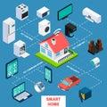 Smart home isometric flowchart icon Royalty Free Stock Photo