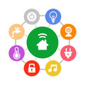 Smart Home System Icons Set Flat Design Style Royalty Free Stock Photo