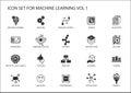 Smart machine learning icon set