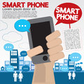 Smart phone communicated conceptual illustration vector eps Royalty Free Stock Photos