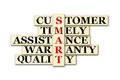 Smart warranty acronym concept of and other releated words Royalty Free Stock Photography