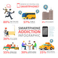Smartphone addiction use services places flat vector infographic