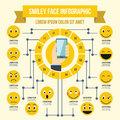 Smile emoticons infographic concept, flat style