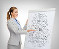 Smiling businesswoman standing next to flipboard business education and office concept flip board and pointing hand at big plan Royalty Free Stock Photo