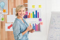 Smiling businesswoman writing on a white board Royalty Free Stock Photo