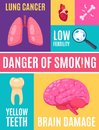 Smoking Danger Cartoon Poster