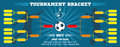 Soccer banner, European football tournament bracket with ball. Vector template