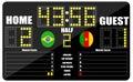 Soccer score board