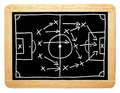 Soccer strategy on blackboard or chalkboard with a diagram of Royalty Free Stock Photography
