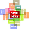 Social media, Royalty Free Stock Photos