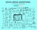 Social Media Advertising concept with Doodle design style: online solution Royalty Free Stock Photo