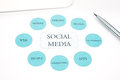 Social Media business concept flow chart. Pen, touchpad on background Royalty Free Stock Image