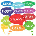Social media chat bubbles vector Royalty Free Stock Image