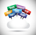 Social media cloud computing road signs illustration design over white Royalty Free Stock Photography