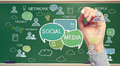 Social media concept on green chalk board Royalty Free Stock Photo