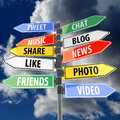 Social media concept with road signs on blue sky background Stock Images