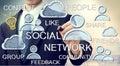 Royalty Free Stock Image Social Media Concepts