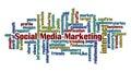 Sociální média obchodní politika k dosažení maximálního ekonomického efektu