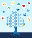Social media network tree Royalty Free Stock Images