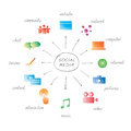 Social media vector illustration concept with icons and handwriting Stock Photos