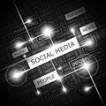 Social media word cloud illustration tag cloud concept collage Royalty Free Stock Image