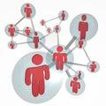 Sociální síť molekula připojení
