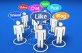 Social Network Online Media Community Royalty Free Stock Photo