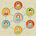Sociální sítě připojen do internetové sítě obchodní politika k dosažení maximálního ekonomického efektu interakce