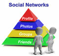 Social networks pyramid shows facebook twitter or google plus showing Royalty Free Stock Image