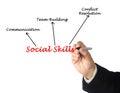 Social Skills Royalty Free Stock Photo