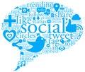 Sociální mluvit bublina