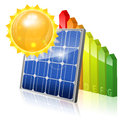 Solar panel green energy concept with energy efficiency rating and sun vector on white background Stock Photography