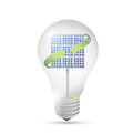 Solar panel inside a idea electricity light bulb. Royalty Free Stock Photo
