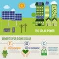 Solar power benefit infographic vector