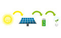 Solar power scheme of on white Stock Images
