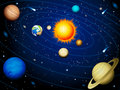 Solar system Stock Photography