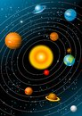 Solar system Royalty Free Stock Photo