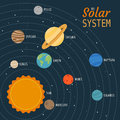 The solar system Royalty Free Stock Photo