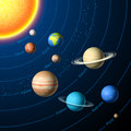 Solar system nine planets illustration Stock Photo